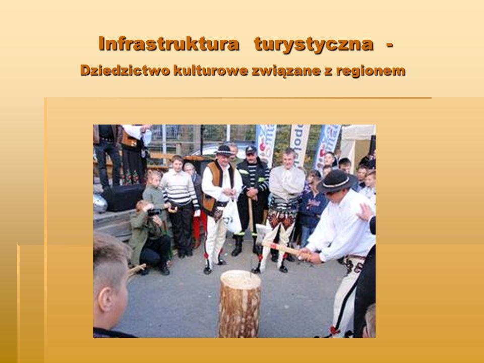 Infrastruktura turystyczna - Dziedzictwo kulturowe związane z regionem