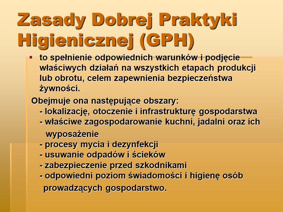 Zasady Dobrej Praktyki Higienicznej (GPH)