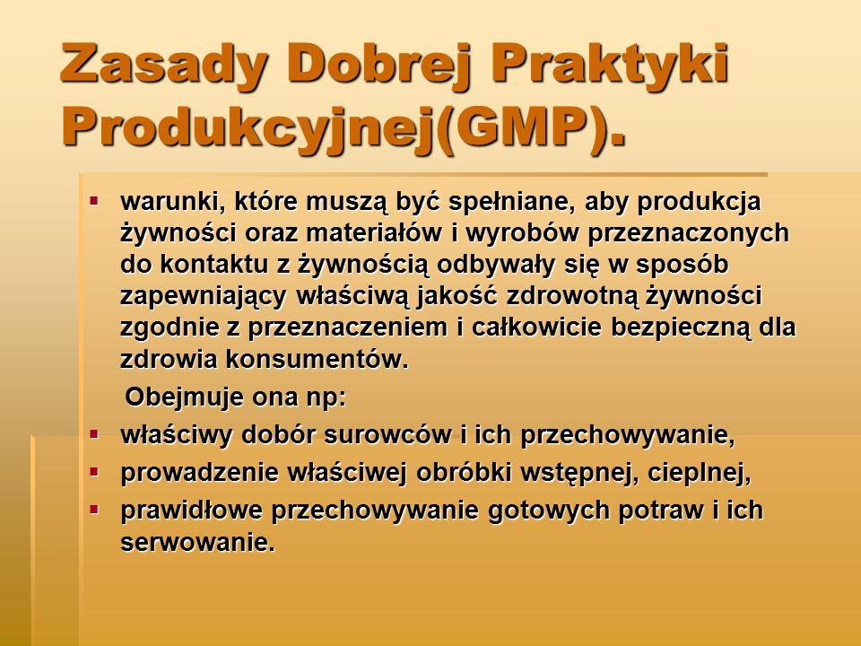 Zasady Dobrej Praktyki Produkcyjnej(GMP).