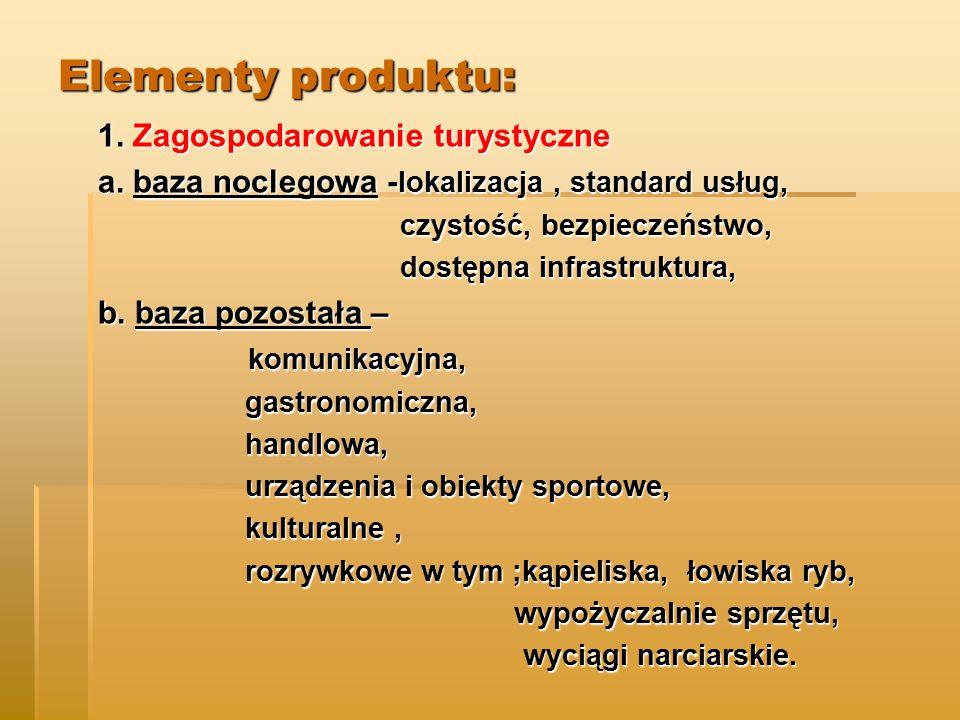 Elementy produktu: 1. Zagospodarowanie turystyczne