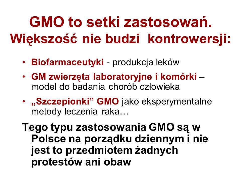 GMO to setki zastosowań. Większość nie budzi kontrowersji: