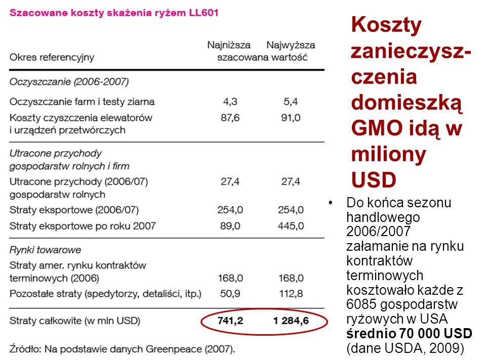 Koszty zanieczysz- czenia domieszką GMO idą w miliony USD