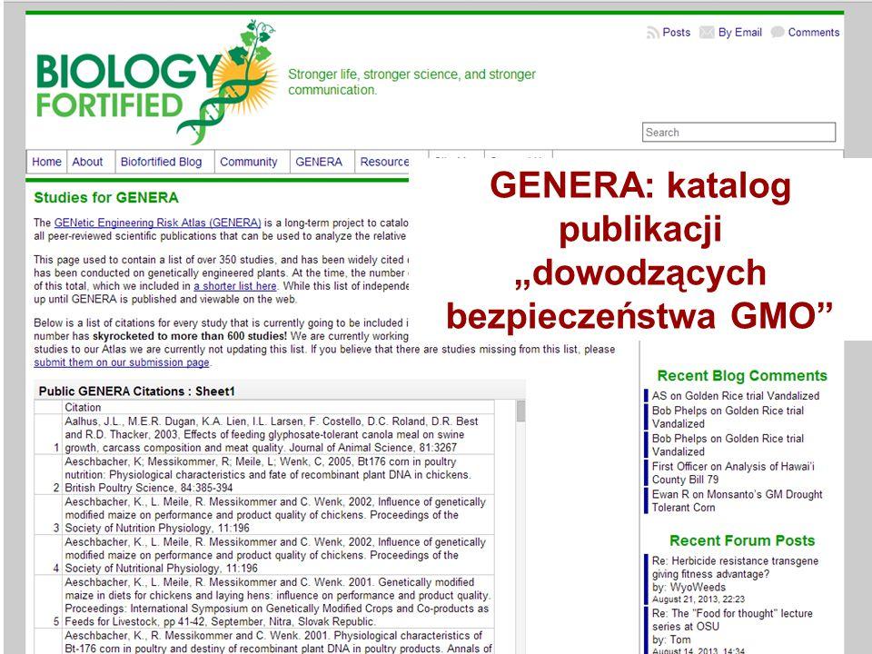 GENERA: katalog publikacji