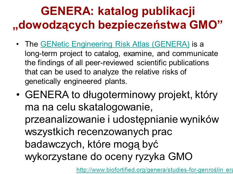 """GENERA: katalog publikacji """"dowodzących bezpieczeństwa GMO"""
