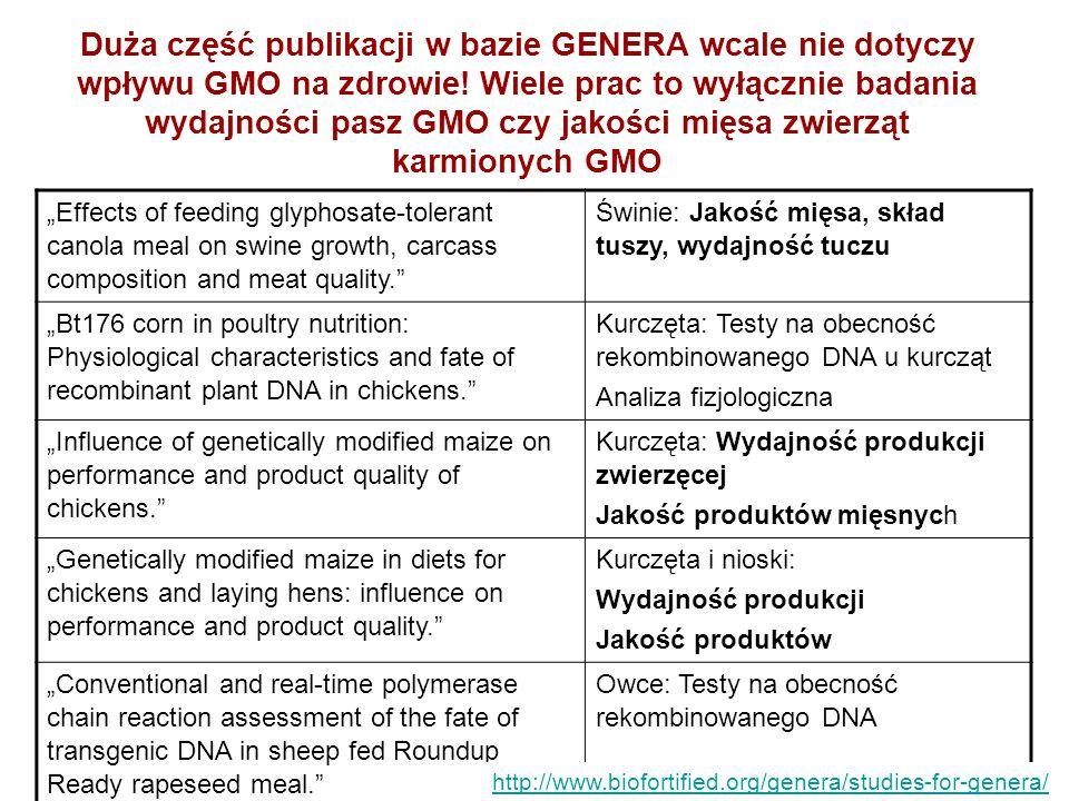 Duża część publikacji w bazie GENERA wcale nie dotyczy wpływu GMO na zdrowie! Wiele prac to wyłącznie badania wydajności pasz GMO czy jakości mięsa zwierząt karmionych GMO