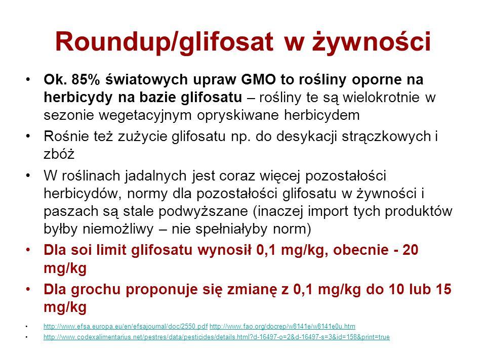 Roundup/glifosat w żywności