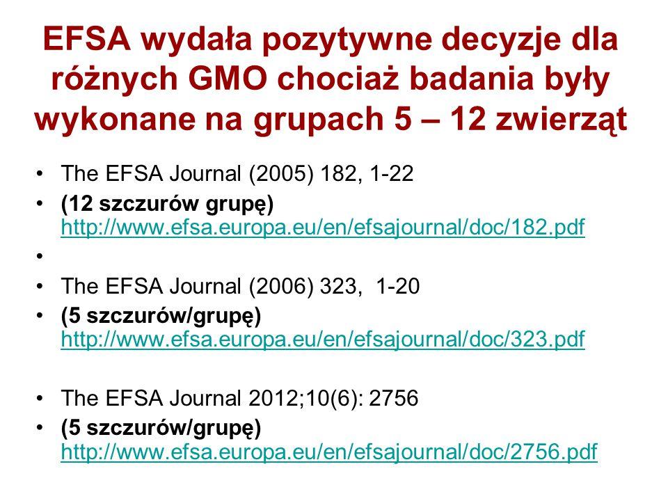 EFSA wydała pozytywne decyzje dla różnych GMO chociaż badania były wykonane na grupach 5 – 12 zwierząt
