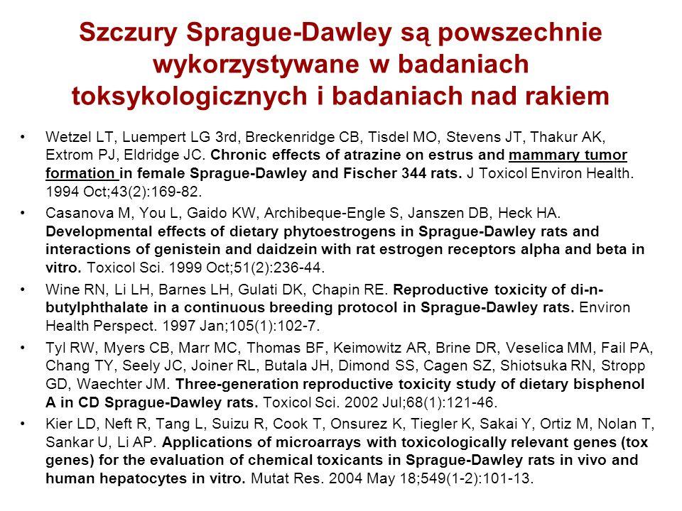 Szczury Sprague-Dawley są powszechnie wykorzystywane w badaniach toksykologicznych i badaniach nad rakiem