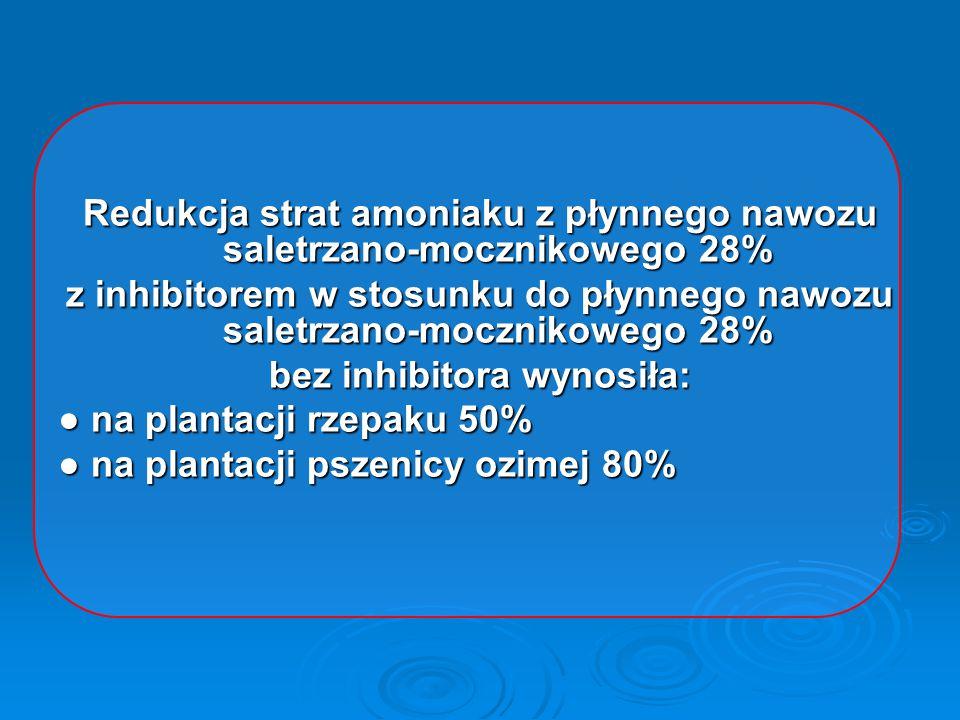 Redukcja strat amoniaku z płynnego nawozu saletrzano-mocznikowego 28%