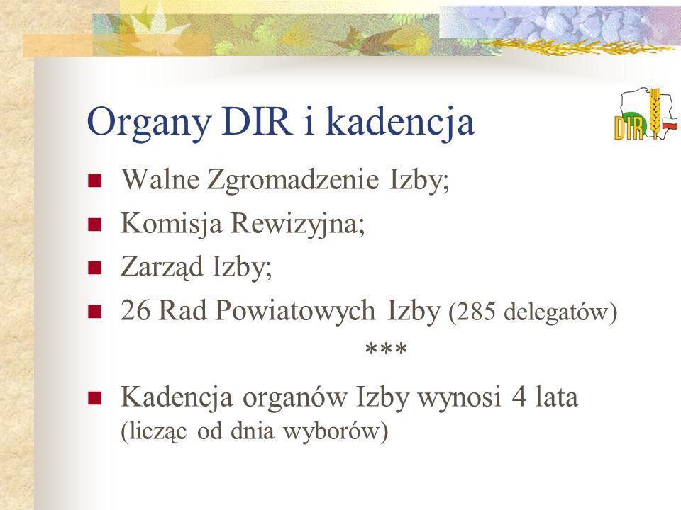 Organy DIR i kadencja Walne Zgromadzenie Izby; Komisja Rewizyjna;