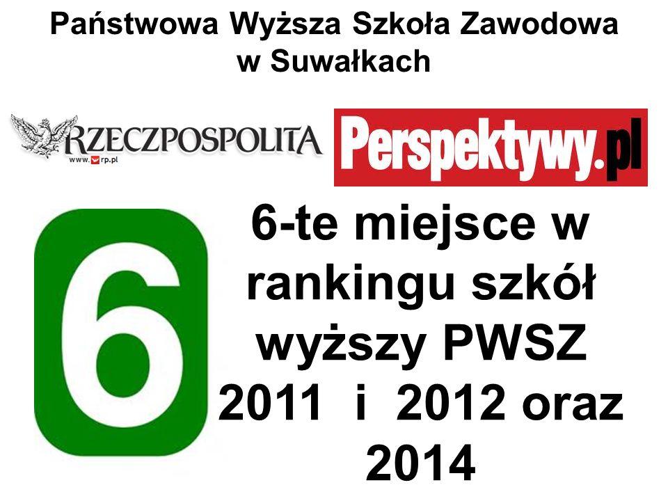 6-te miejsce w rankingu szkół wyższy PWSZ 2011 i 2012 oraz 2014