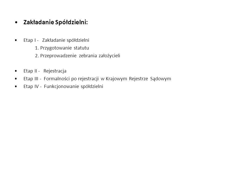 Zakładanie Spółdzielni: