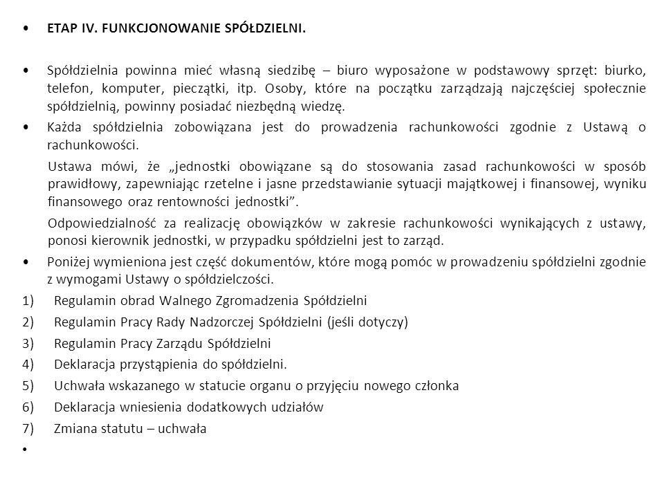 ETAP IV. FUNKCJONOWANIE SPÓŁDZIELNI.