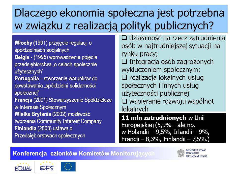 Dlaczego ekonomia społeczna jest potrzebna w związku z realizacją polityk publicznych