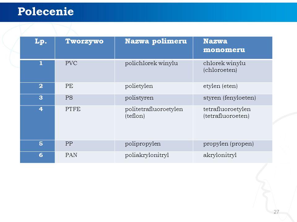 Polecenie Lp. Tworzywo Nazwa polimeru Nazwa monomeru 1 PVC