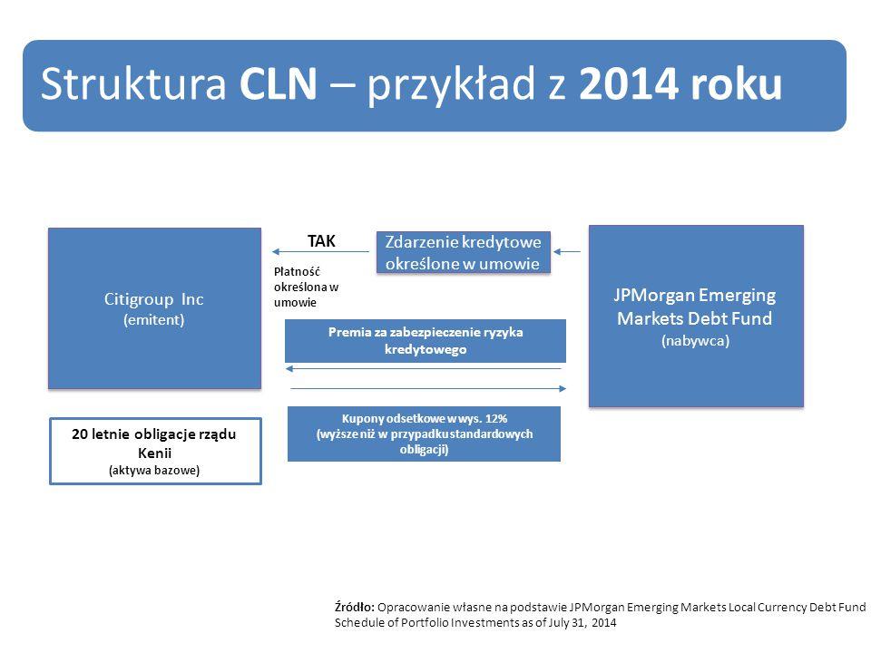 Struktura CLN – przykład z 2014 roku