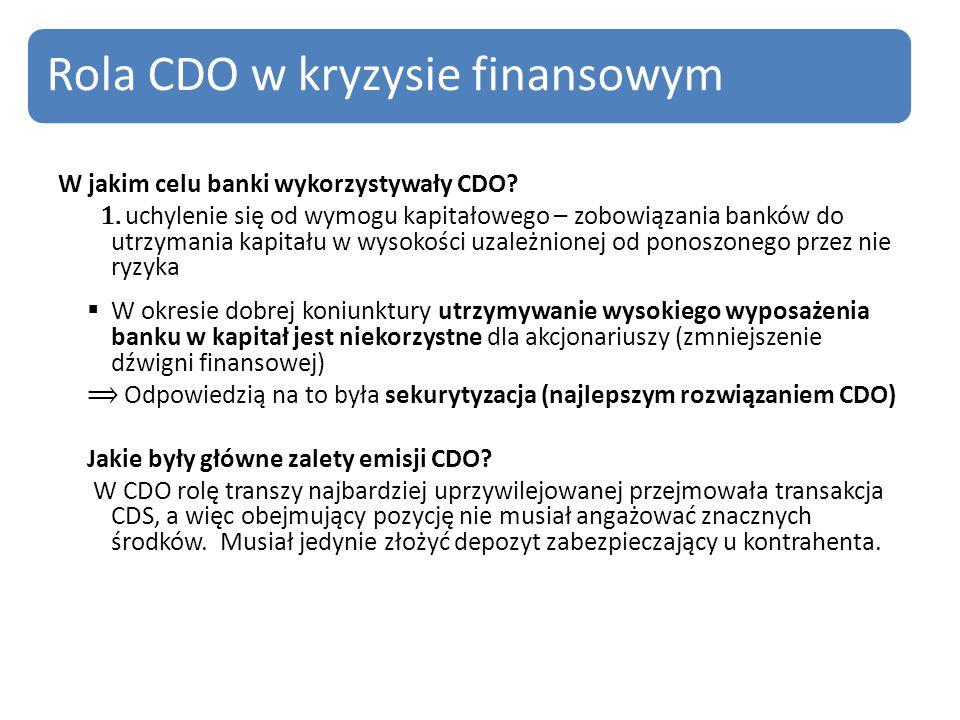 Rola CDO w kryzysie finansowym