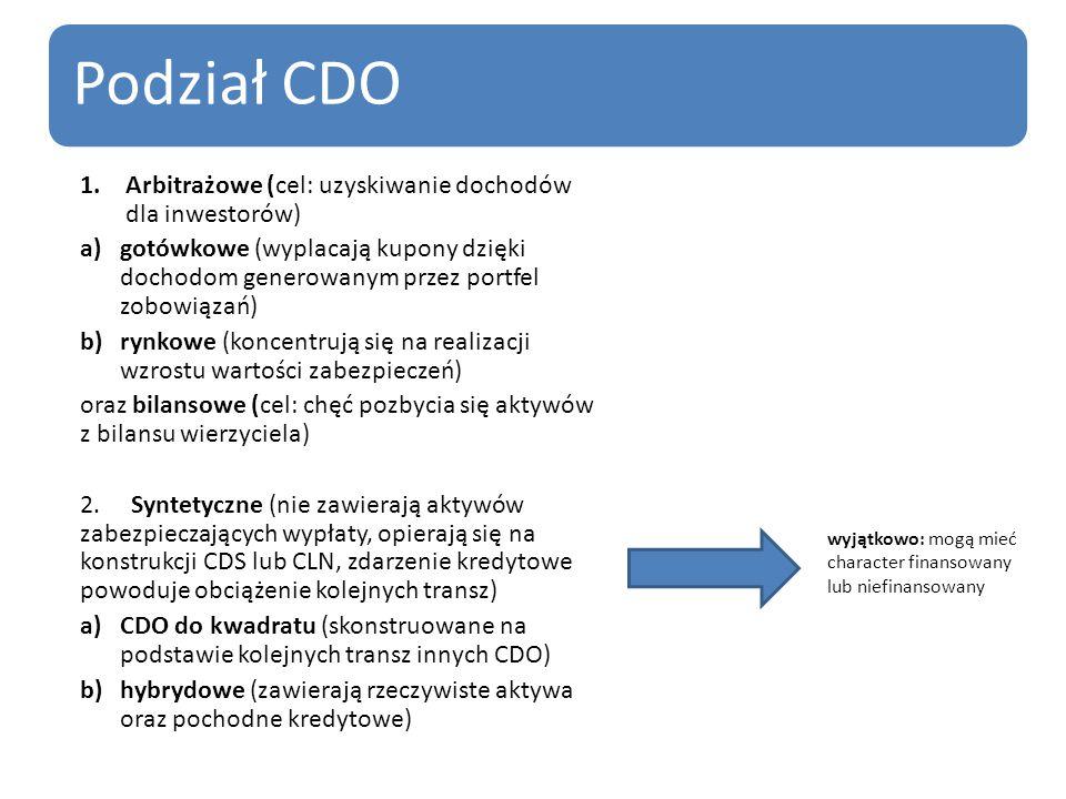Podział CDO Arbitrażowe (cel: uzyskiwanie dochodów dla inwestorów)