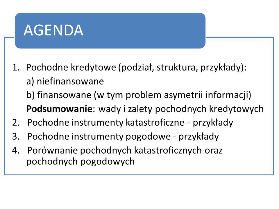 AGENDA Pochodne kredytowe (podział, struktura, przykłady):