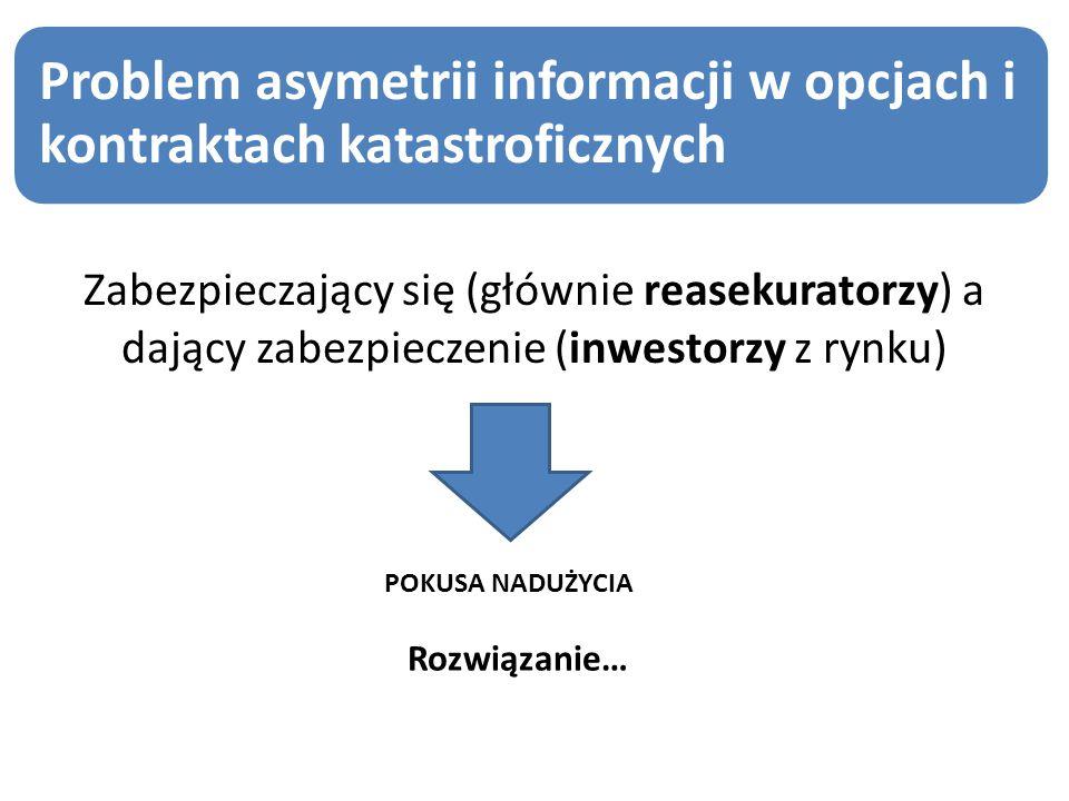 Problem asymetrii informacji w opcjach i kontraktach katastroficznych