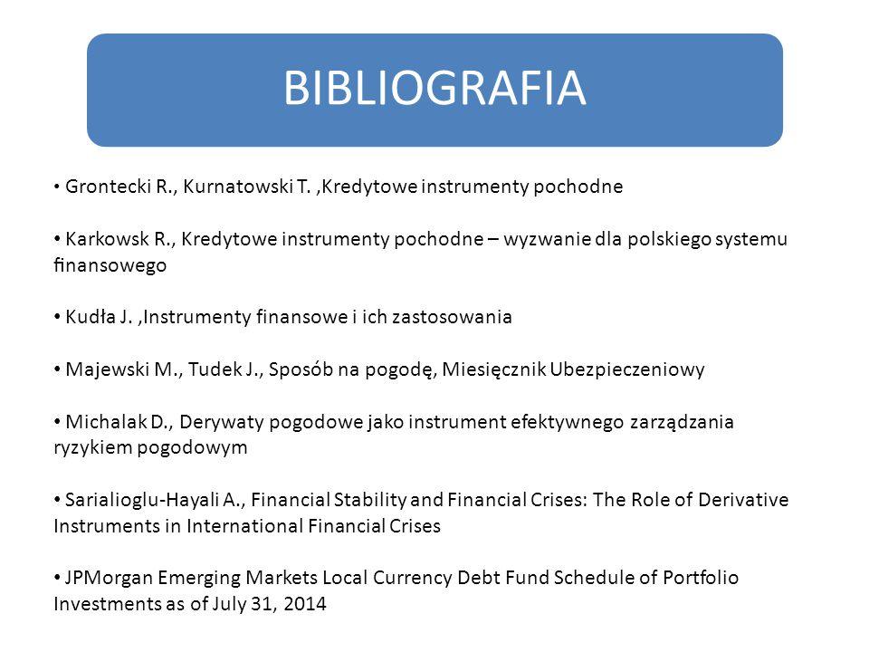 BIBLIOGRAFIA Grontecki R., Kurnatowski T. ,Kredytowe instrumenty pochodne.