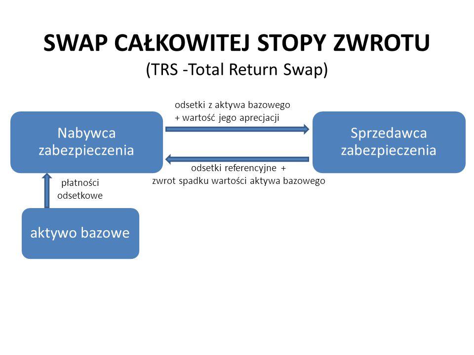 SWAP CAŁKOWITEJ STOPY ZWROTU (TRS -Total Return Swap)