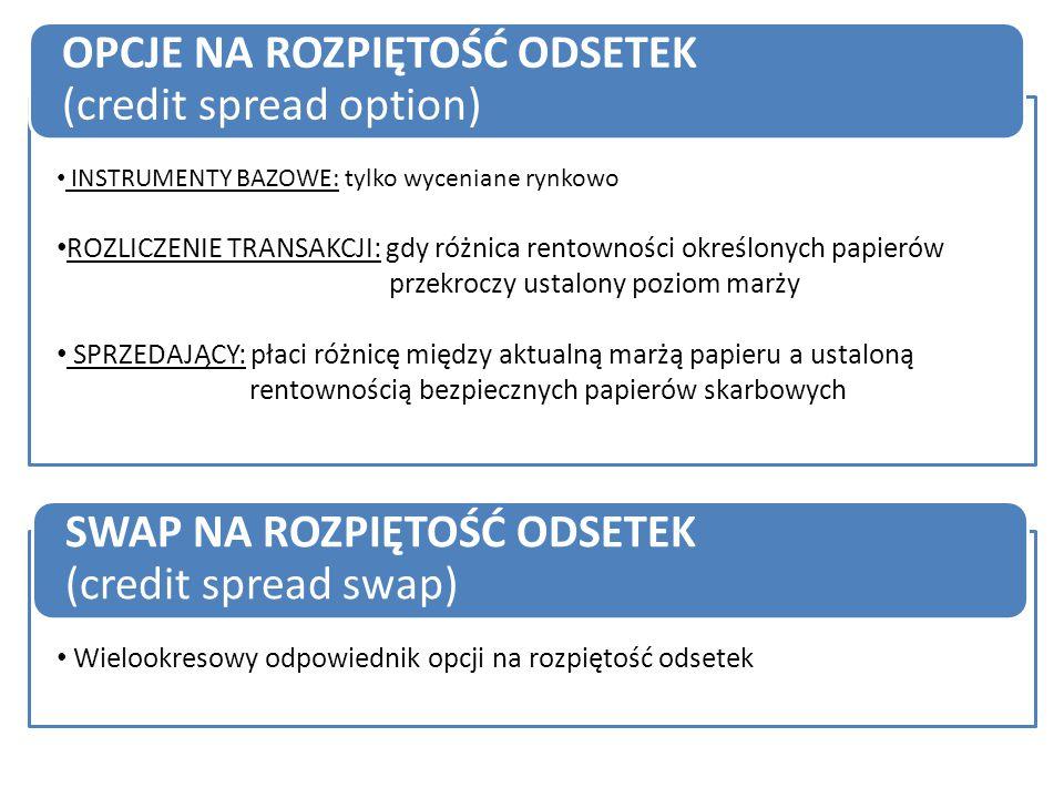 OPCJE NA ROZPIĘTOŚĆ ODSETEK (credit spread option)