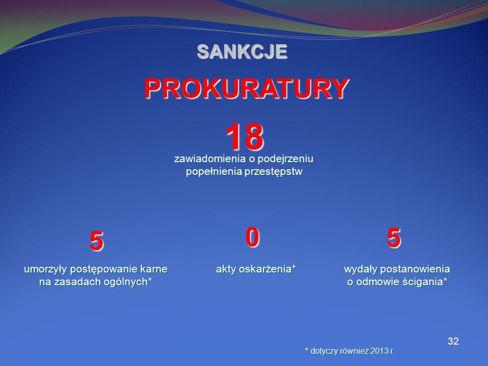 SANKCJE PROKURATURY. 18. zawiadomienia o podejrzeniu popełnienia przestępstw. 5. 5. umorzyły postępowanie karne na zasadach ogólnych*