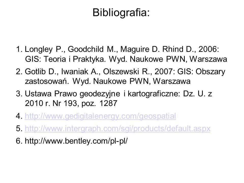 Bibliografia: 1. Longley P., Goodchild M., Maguire D. Rhind D., 2006: GIS: Teoria i Praktyka. Wyd. Naukowe PWN, Warszawa.