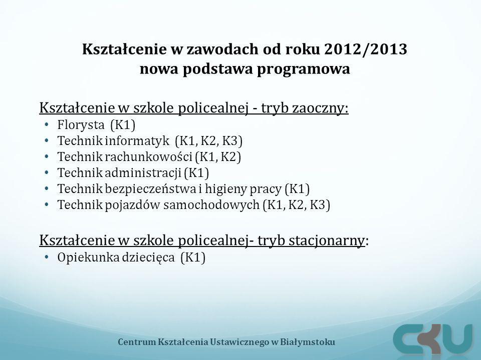 Kształcenie w zawodach od roku 2012/2013 nowa podstawa programowa
