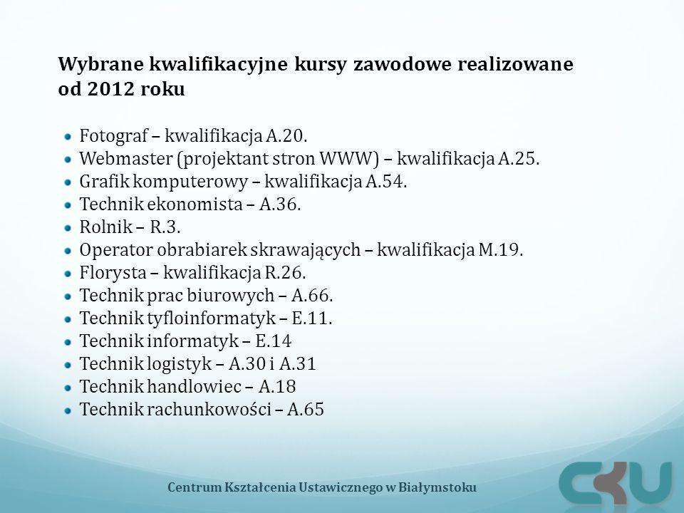 Wybrane kwalifikacyjne kursy zawodowe realizowane od 2012 roku