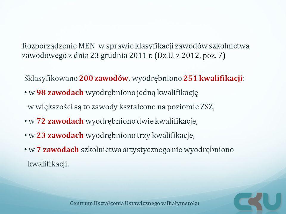 Sklasyfikowano 200 zawodów, wyodrębniono 251 kwalifikacji: