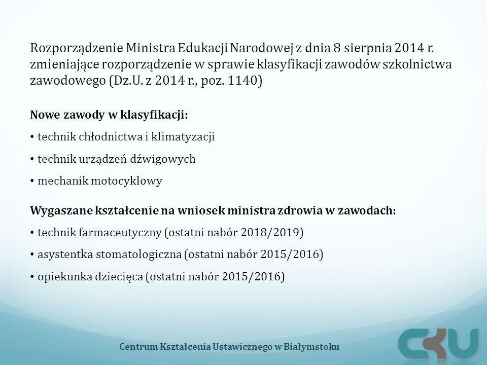 Rozporządzenie Ministra Edukacji Narodowej z dnia 8 sierpnia 2014 r