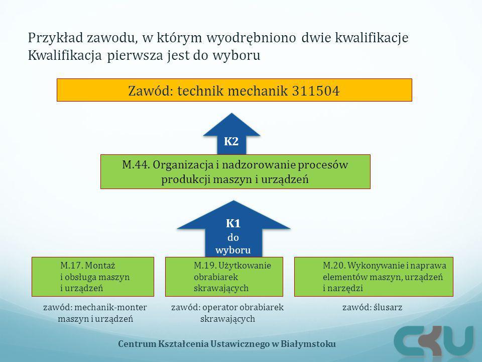 Przykład zawodu, w którym wyodrębniono dwie kwalifikacje