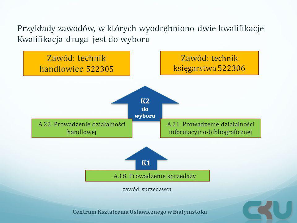 Przykłady zawodów, w których wyodrębniono dwie kwalifikacje