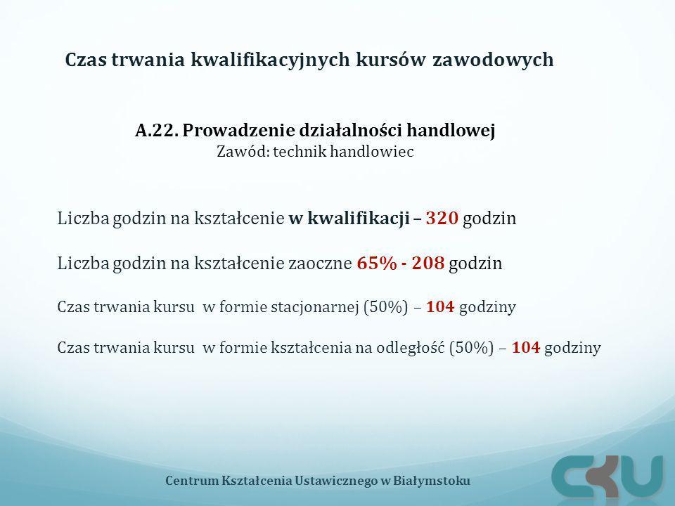 A.22. Prowadzenie działalności handlowej