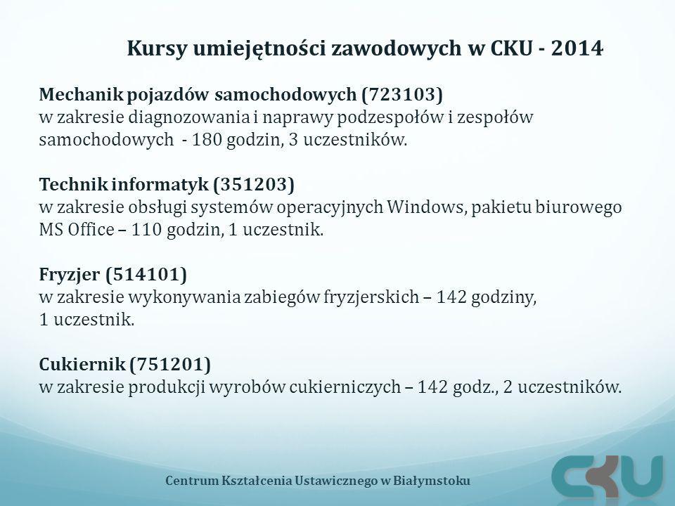 Kursy umiejętności zawodowych w CKU - 2014