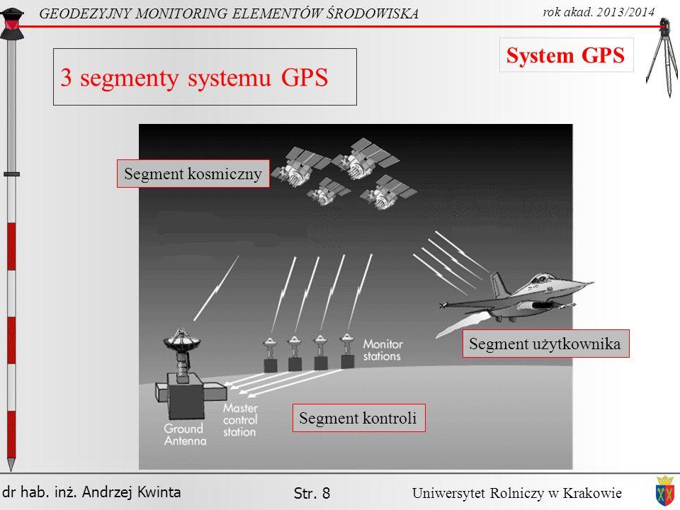 3 segmenty systemu GPS System GPS Segment kosmiczny