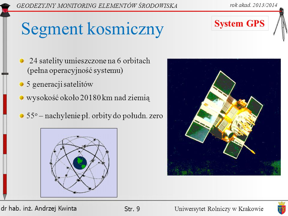 Segment kosmiczny System GPS
