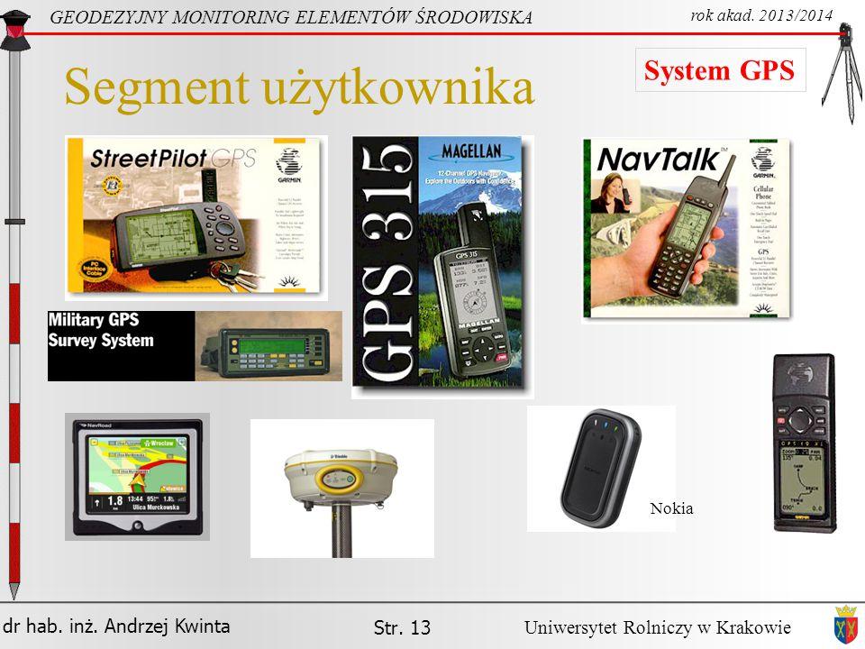 Segment użytkownika System GPS