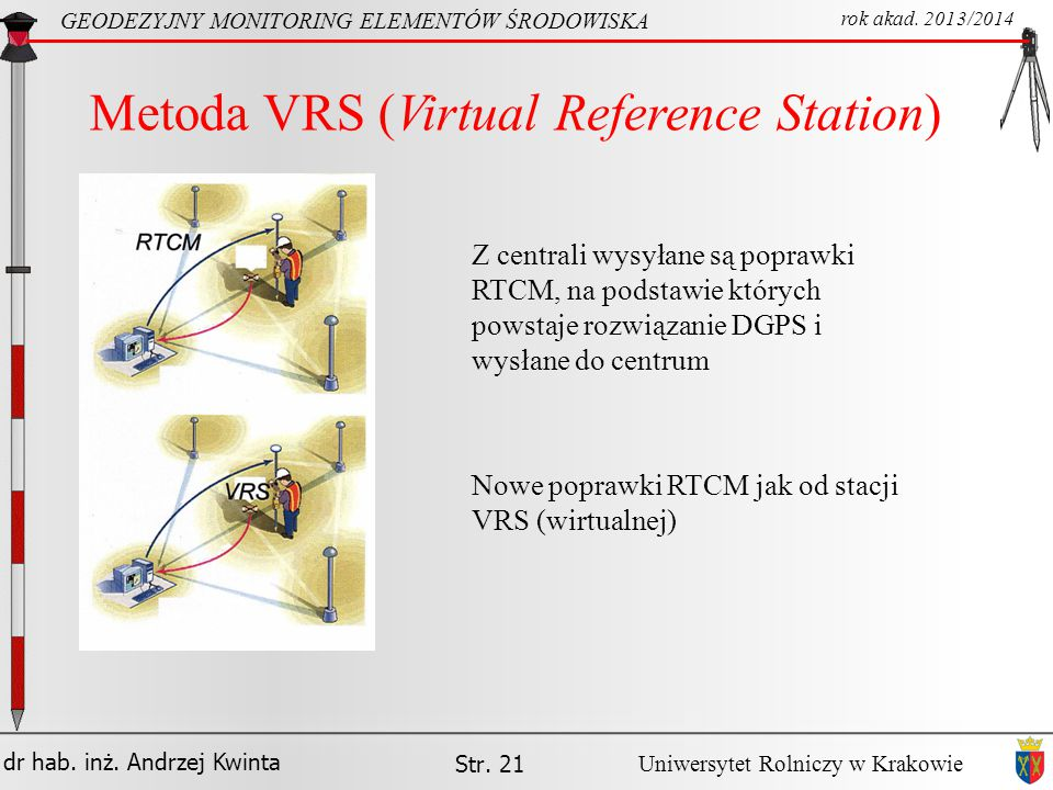 Metoda VRS (Virtual Reference Station)