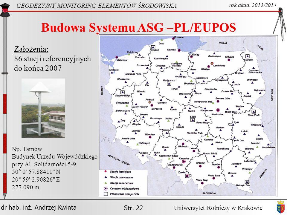 Budowa Systemu ASG –PL/EUPOS