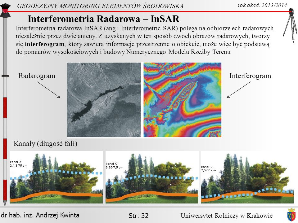 Interferometria Radarowa – InSAR
