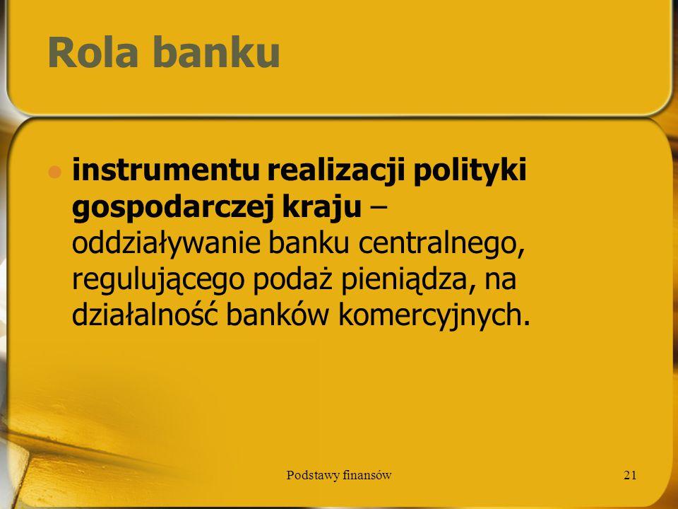 Rola banku