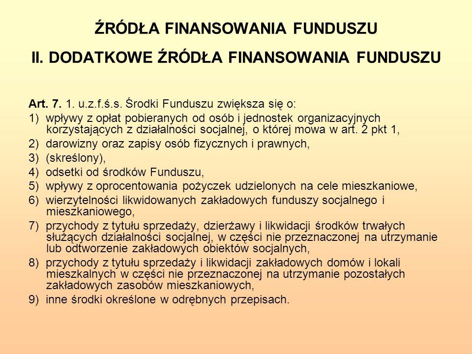 ŹRÓDŁA FINANSOWANIA FUNDUSZU II. DODATKOWE ŹRÓDŁA FINANSOWANIA FUNDUSZU