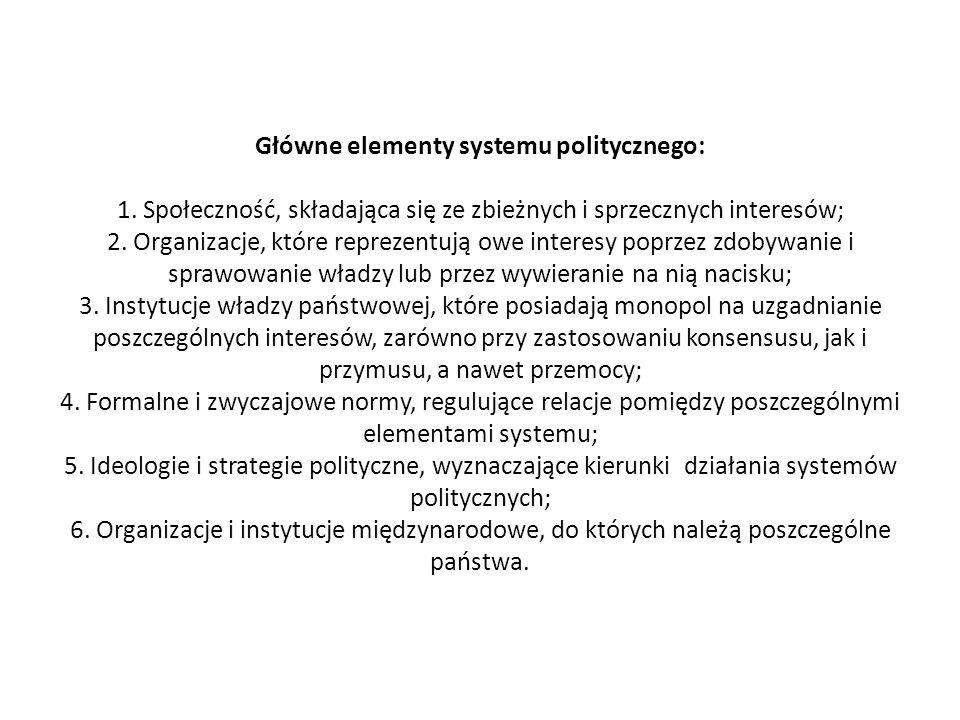 Główne elementy systemu politycznego: 1