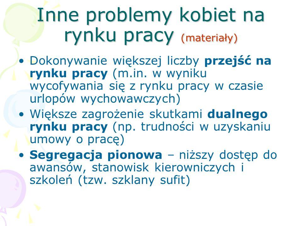 Inne problemy kobiet na rynku pracy (materiały)