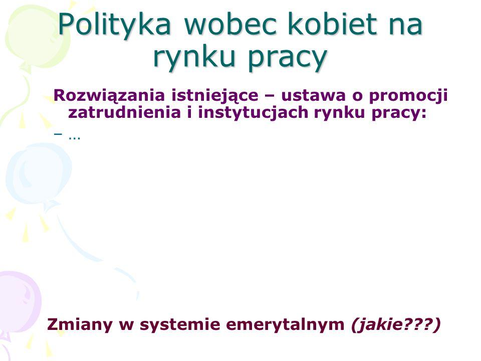Polityka wobec kobiet na rynku pracy