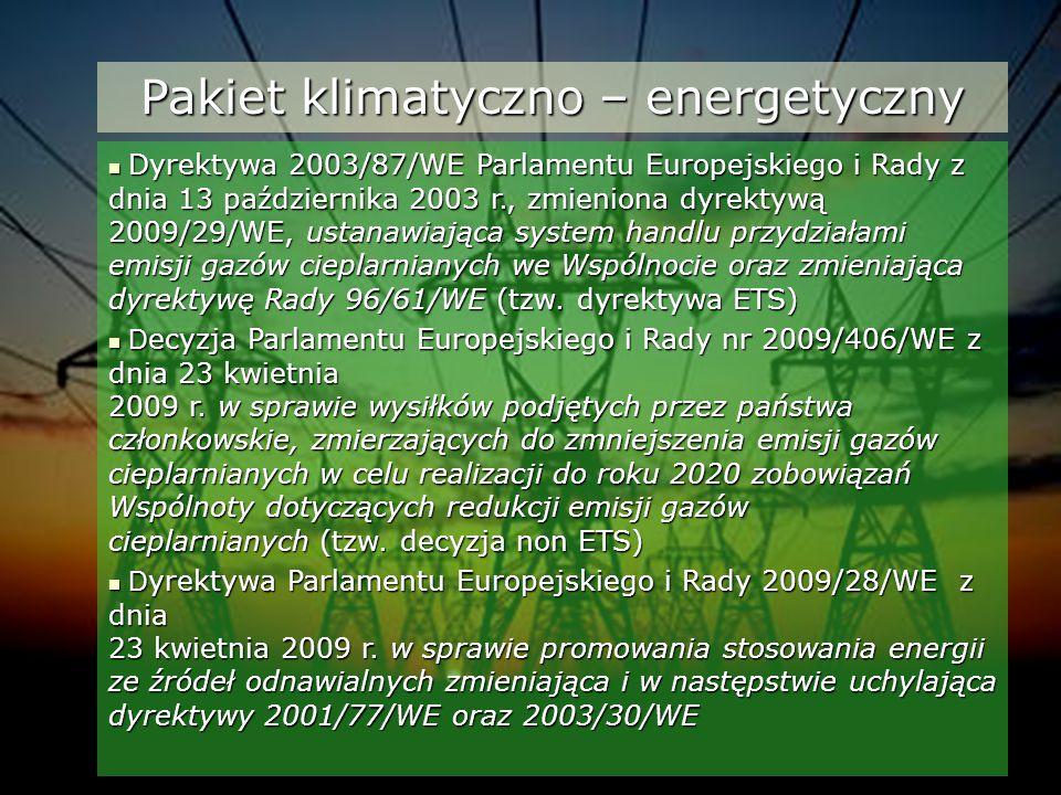Pakiet klimatyczno – energetyczny