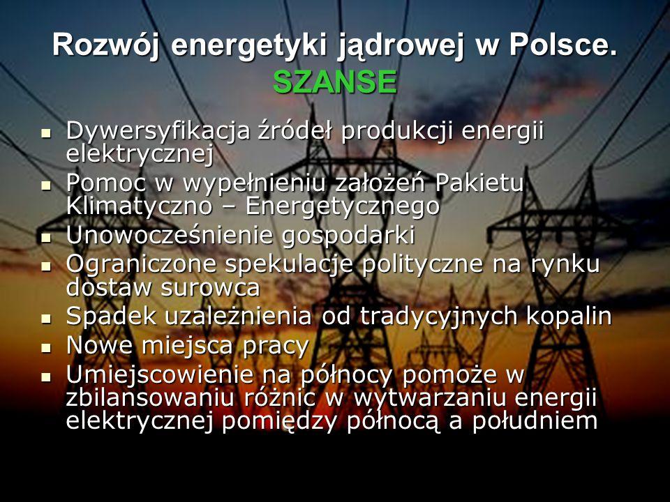 Rozwój energetyki jądrowej w Polsce. SZANSE